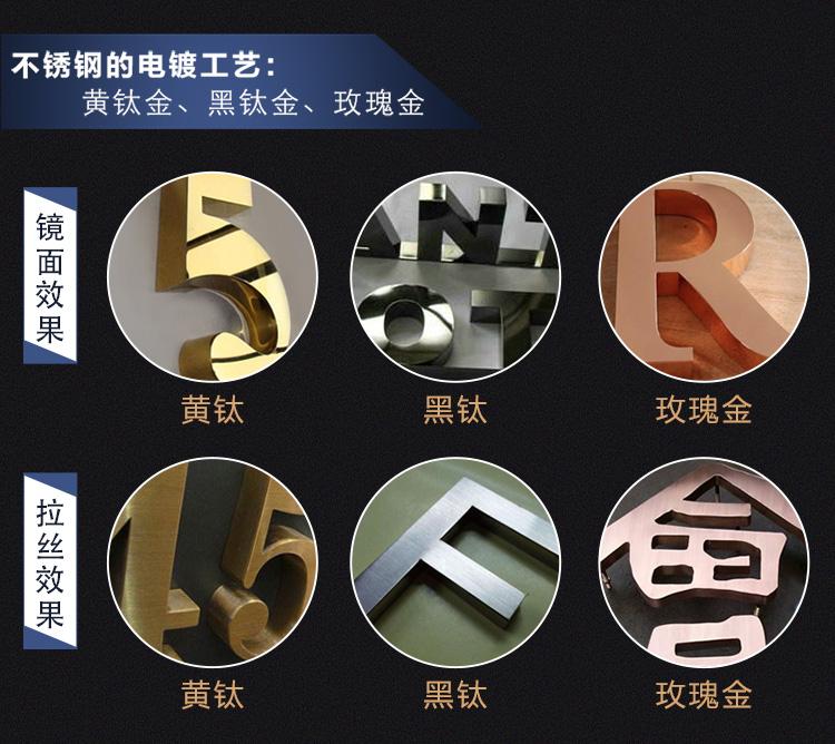 金属平面字系列